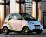 Smart électrique