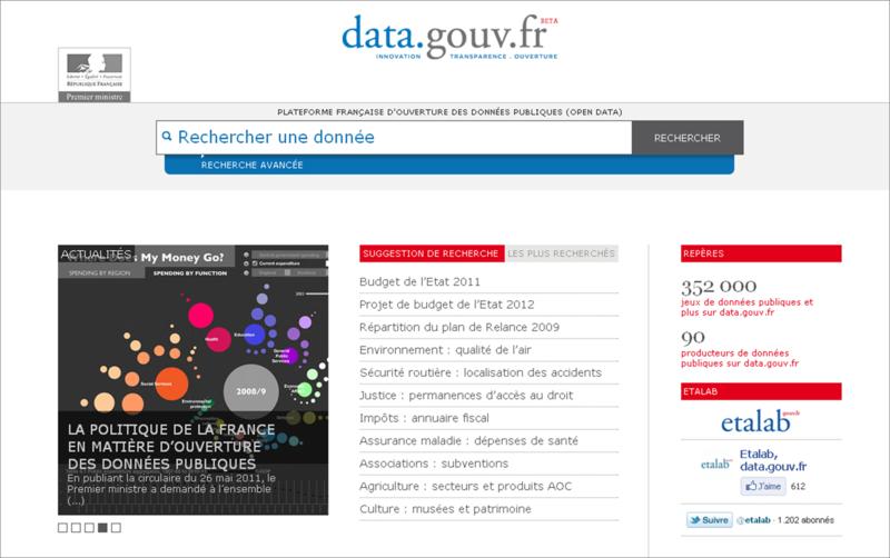 Portail open data