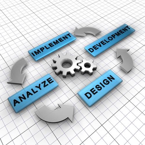 Agile-management-marketing