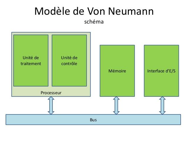 Architecture-ordinateur2architecturedebase-8-638